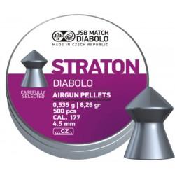 JSB Straton