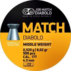 JSB Match Yellow